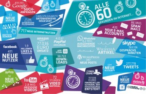 infografik_790_60_Sekunden_im_Internet_b