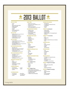 Quelle: http://blog.catchmyparty.com/wp-content/uploads/2013/02/Oscars_Printable_Ballot.jpg